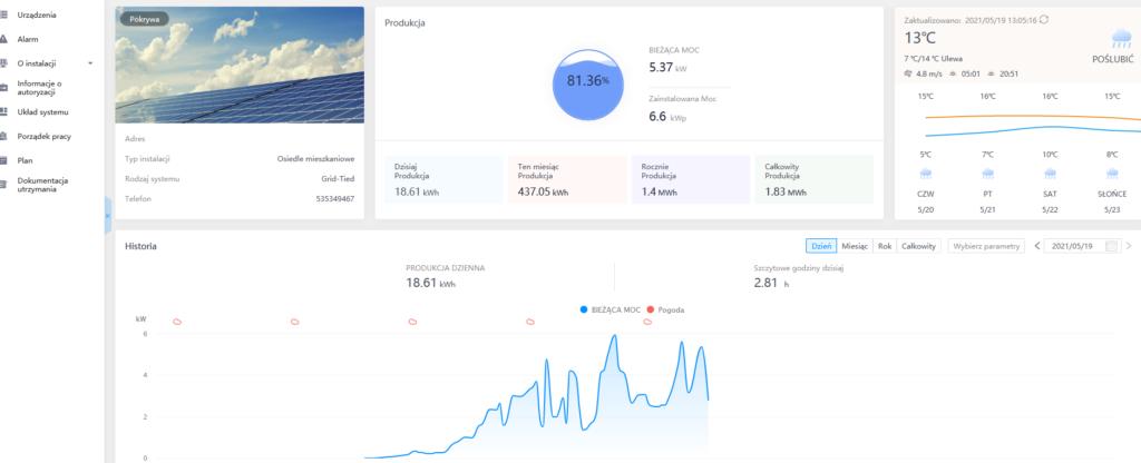 Aplikacja do monitoringu pracy instalacji fotowoltaicznej